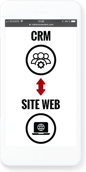 site web automobile crm